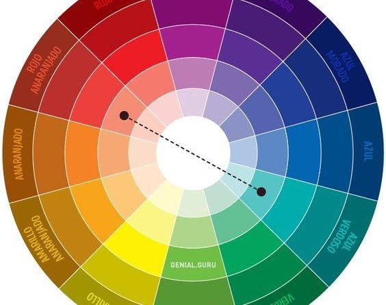 RGB, CMYK y Pantone