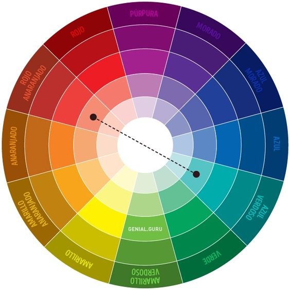 RGB CMYK y Pantone