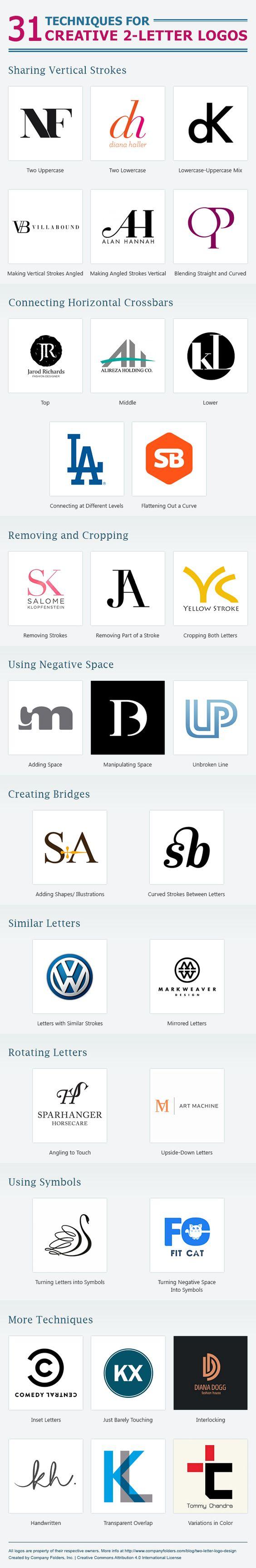 logotipos 2016 5