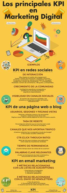 Estrategias de Marketing Online para Empresas