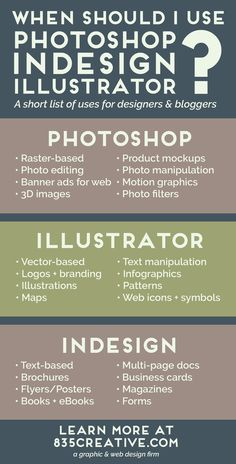 Photoshop, Illustrator e Indesign. ¿Cuándo utilizarlos?