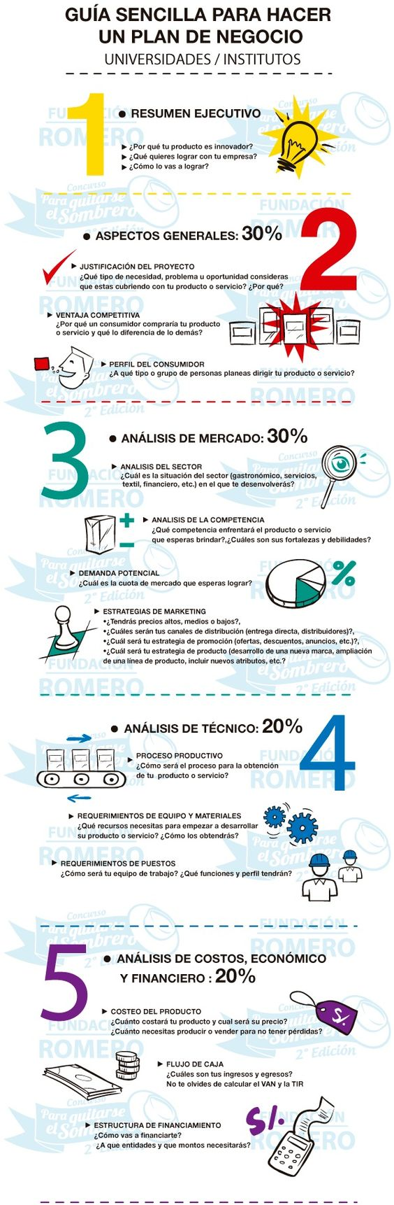 inversores_proyecto_2
