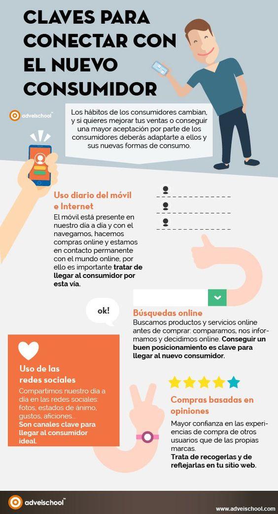 Seis maneras de conectar con el cliente